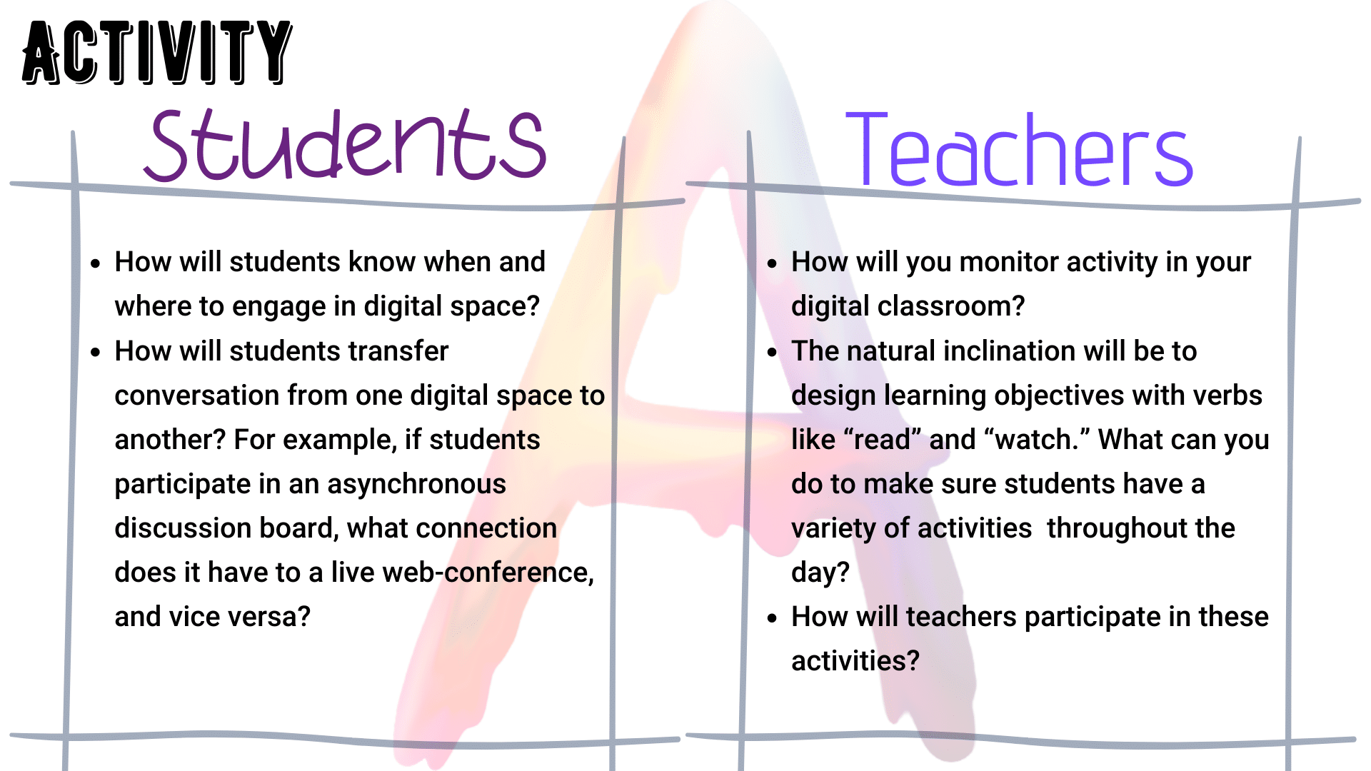 Be a CHAMP in the Digital Classroom: ACTIVITY