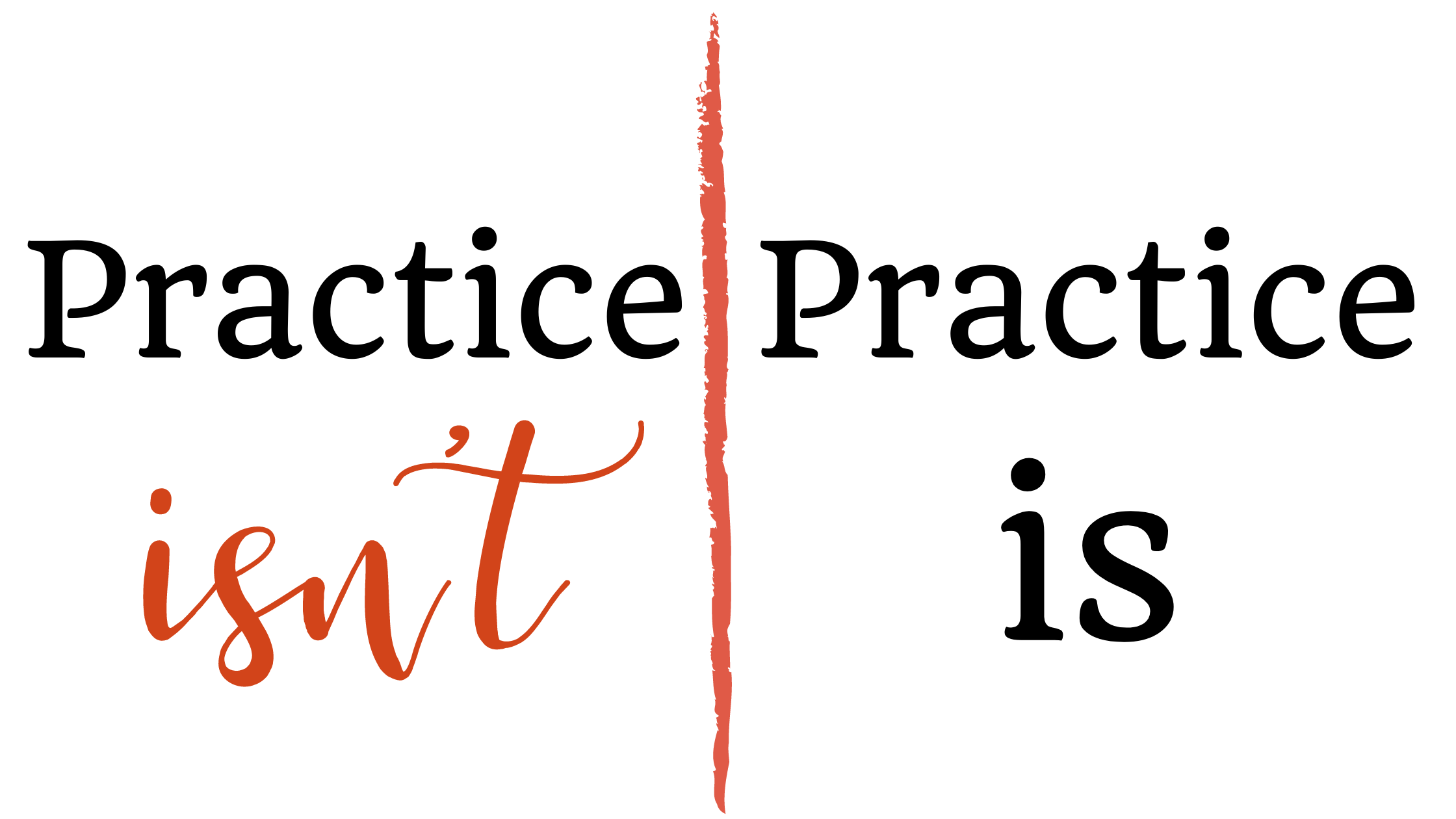 Practice Isn't and Practice Is